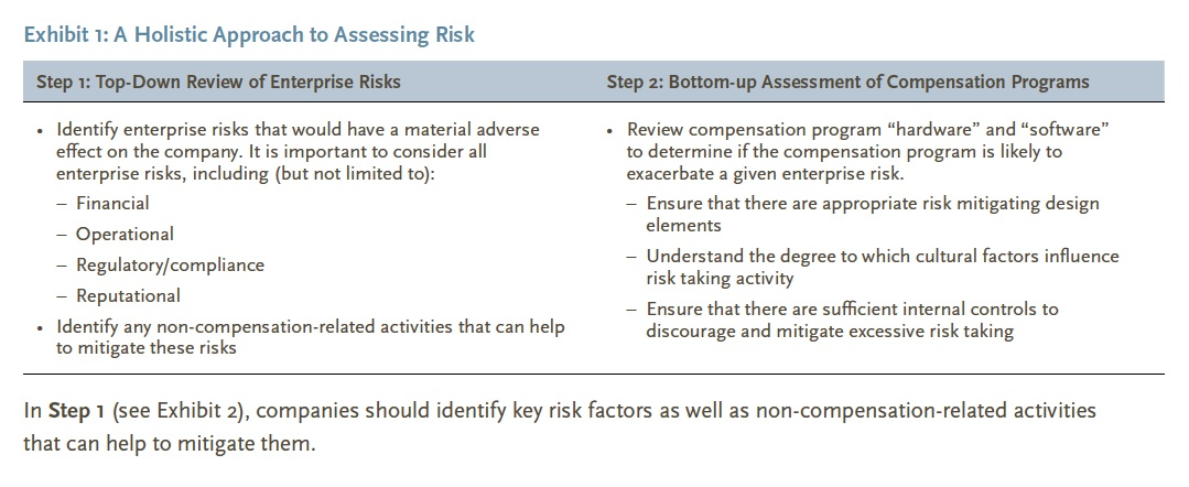 A Holistic Approach to Assessing Risk
